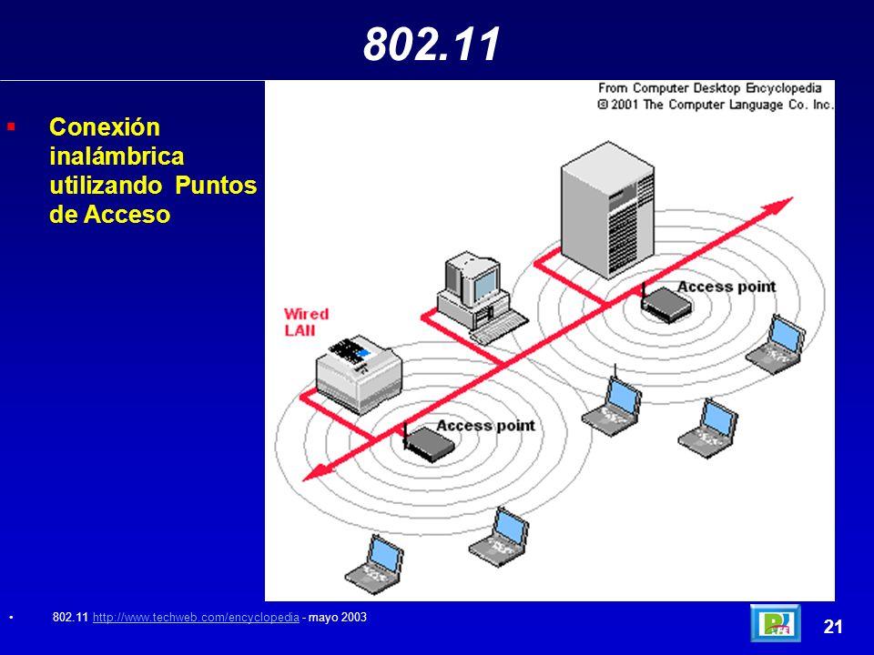 802.11 Conexión inalámbrica utilizando Puntos de Acceso 21