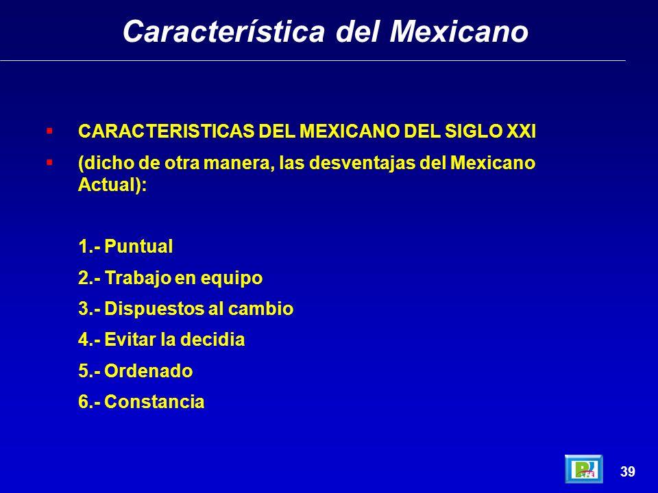 Característica del Mexicano