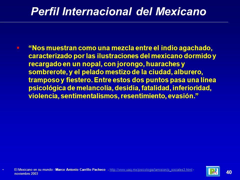 Perfil Internacional del Mexicano