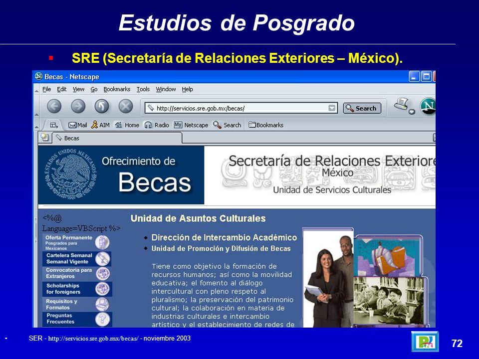 Estudios de PosgradoSRE (Secretaría de Relaciones Exteriores – México). SER - http://servicios.sre.gob.mx/becas/ - noviembre 2003.