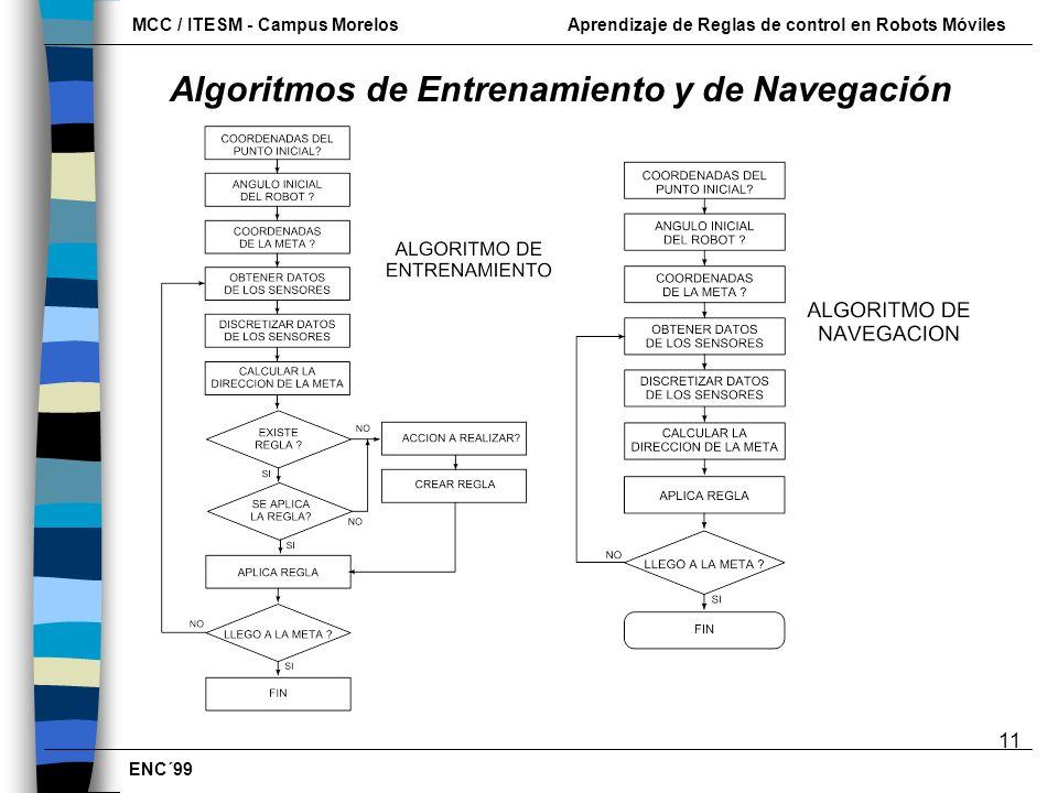 Algoritmos de Entrenamiento y de Navegación