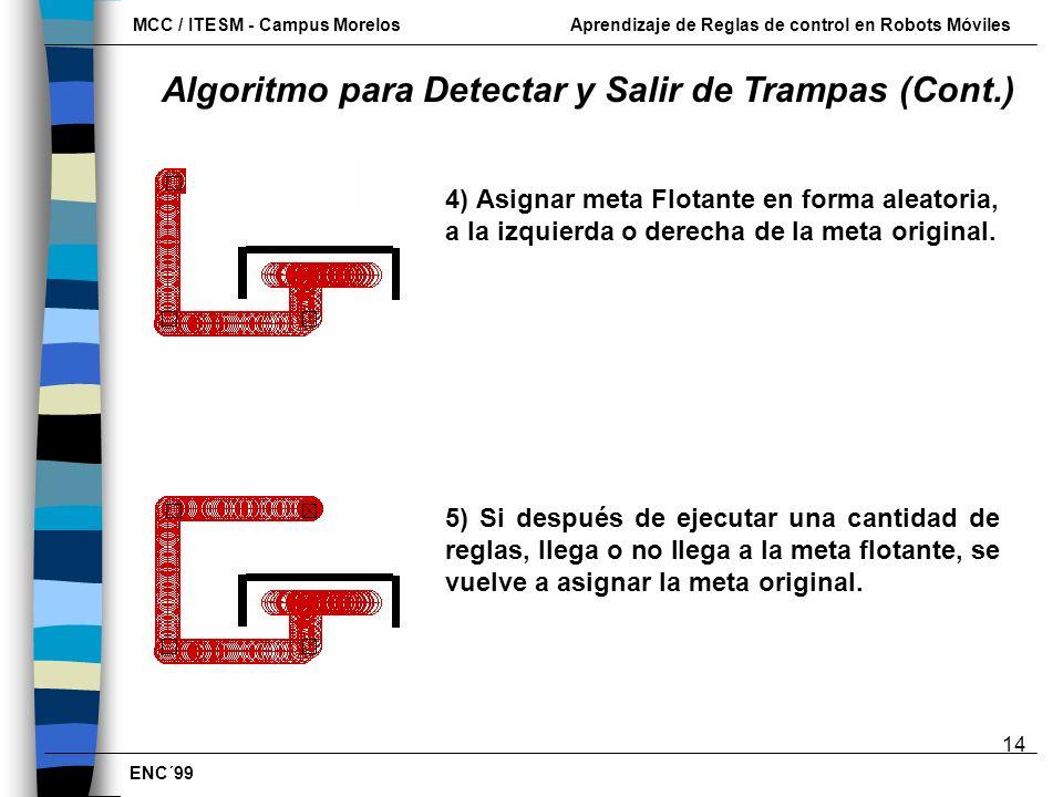 Algoritmo para Detectar y Salir de Trampas (Cont.)