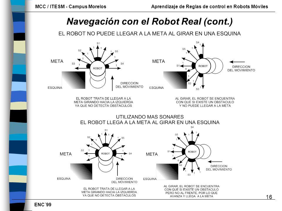 Navegación con el Robot Real (cont.)