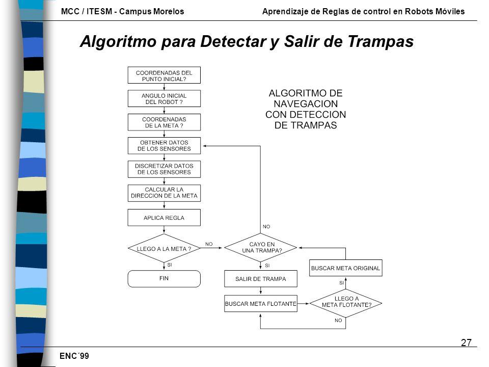 Algoritmo para Detectar y Salir de Trampas