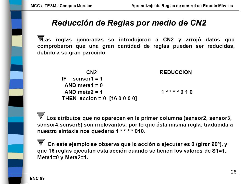 Reducción de Reglas por medio de CN2