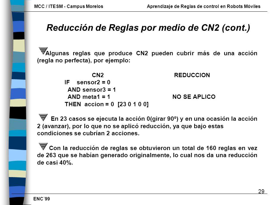 Reducción de Reglas por medio de CN2 (cont.)