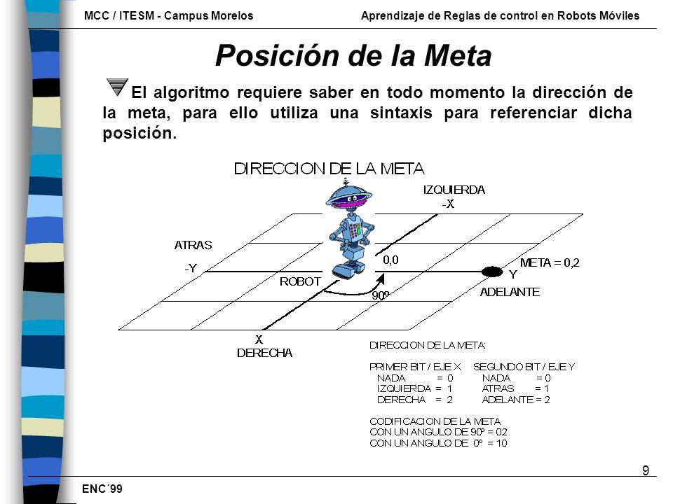 MCC / ITESM - Campus Morelos Aprendizaje de Reglas de control en Robots Móviles