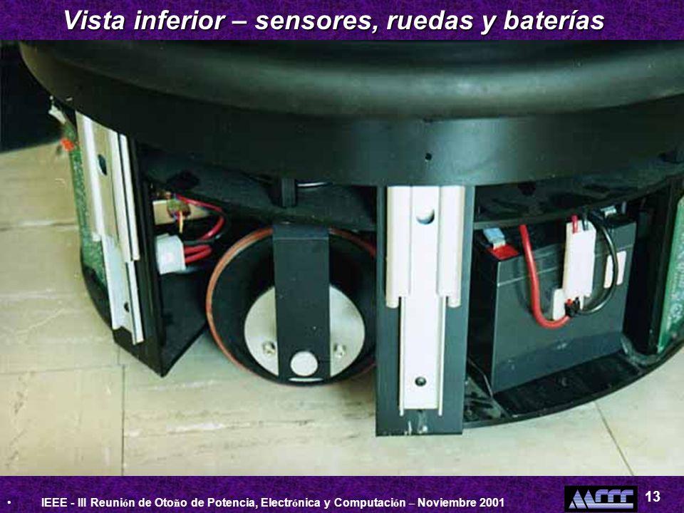 Vista inferior – sensores, ruedas y baterías