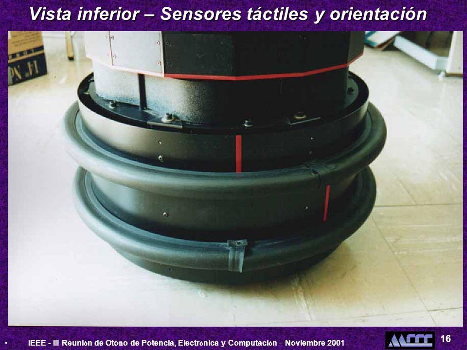 Vista inferior – Sensores táctiles y orientación