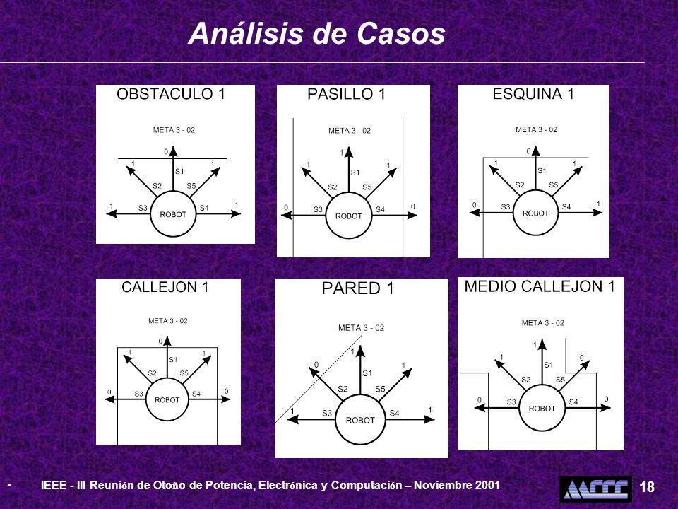 Análisis de CasosIEEE - III Reunión de Otoño de Potencia, Electrónica y Computación – Noviembre 2001.