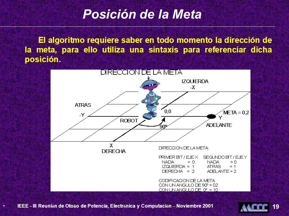 Posición de la Meta IEEE - III Reunión de Otoño de Potencia, Electrónica y Computación – Noviembre 2001.