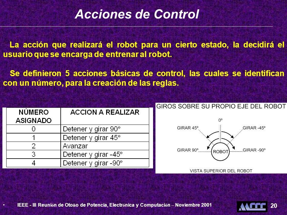 Acciones de Control IEEE - III Reunión de Otoño de Potencia, Electrónica y Computación – Noviembre 2001.