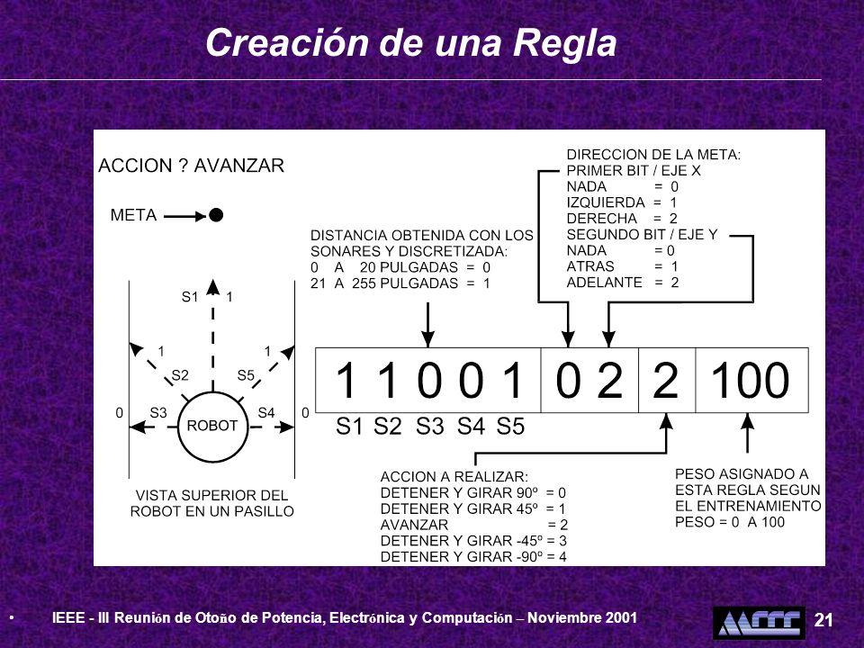 Creación de una Regla IEEE - III Reunión de Otoño de Potencia, Electrónica y Computación – Noviembre 2001.