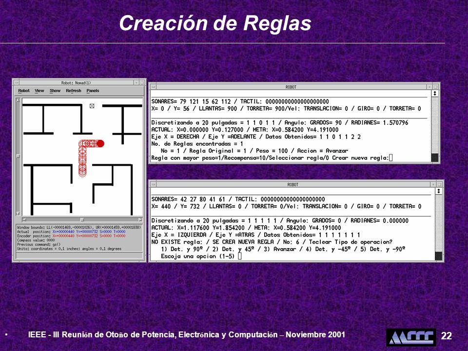 Creación de Reglas IEEE - III Reunión de Otoño de Potencia, Electrónica y Computación – Noviembre 2001.
