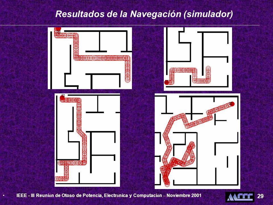 Resultados de la Navegación (simulador)