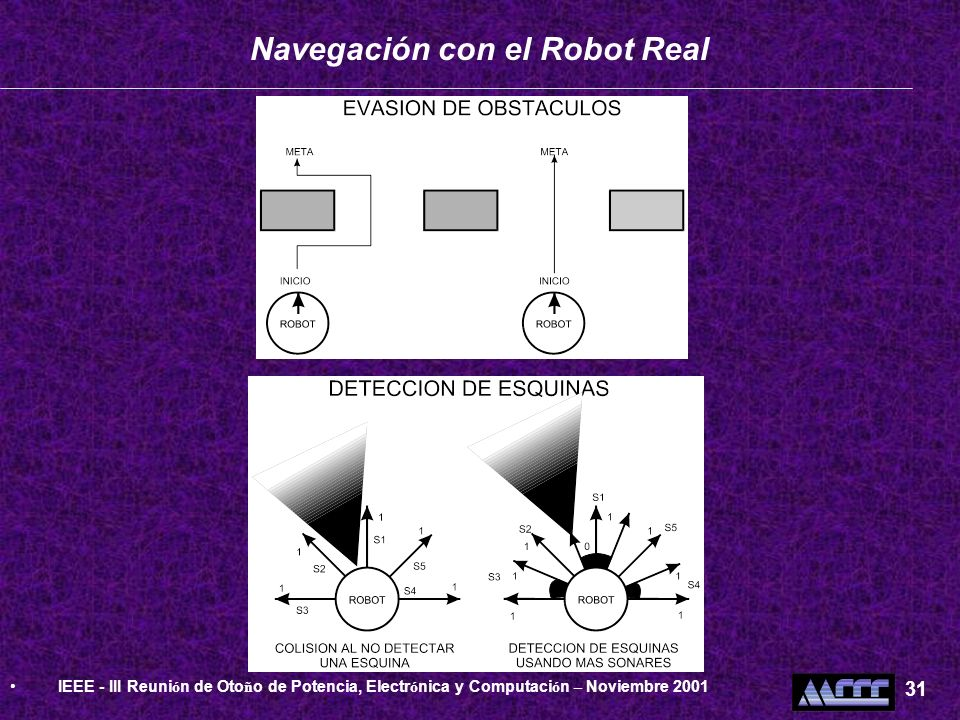 Navegación con el Robot Real