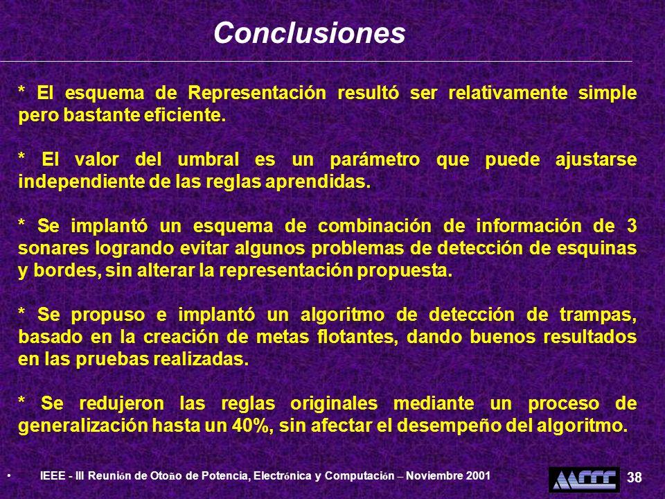 Conclusiones IEEE - III Reunión de Otoño de Potencia, Electrónica y Computación – Noviembre 2001. 38.