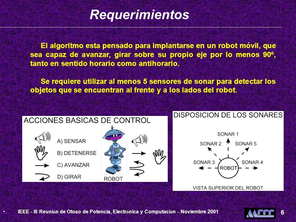 RequerimientosIEEE - III Reunión de Otoño de Potencia, Electrónica y Computación – Noviembre 2001. 6.