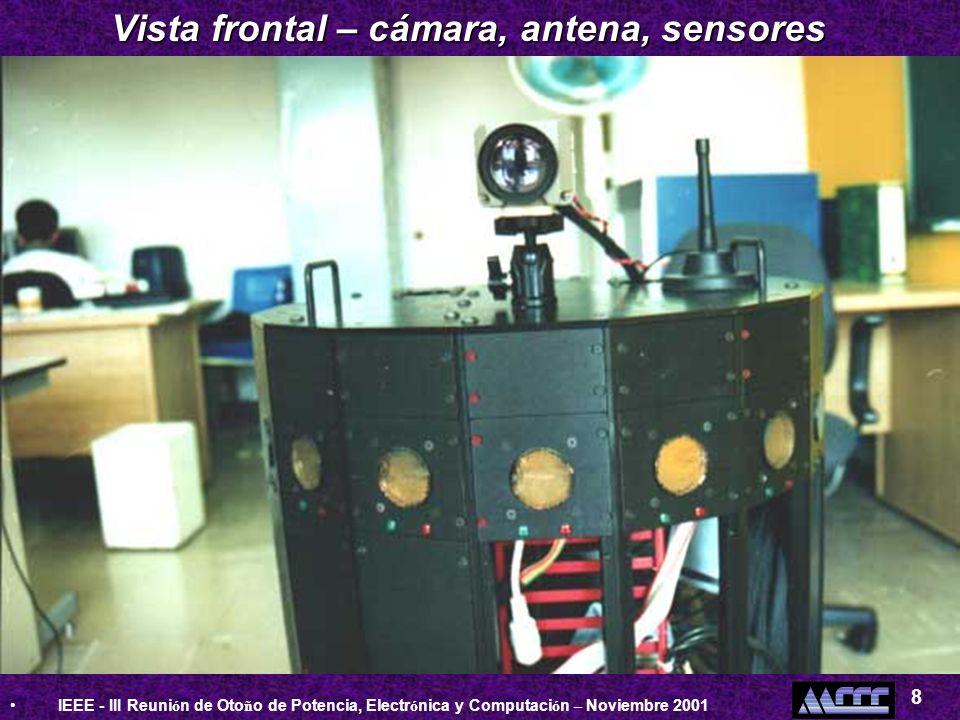 Vista frontal – cámara, antena, sensores