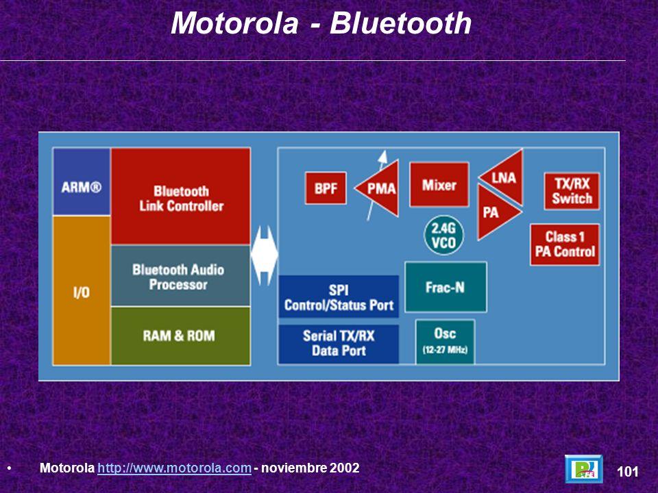 Motorola - Bluetooth Motorola http://www.motorola.com - noviembre 2002 101