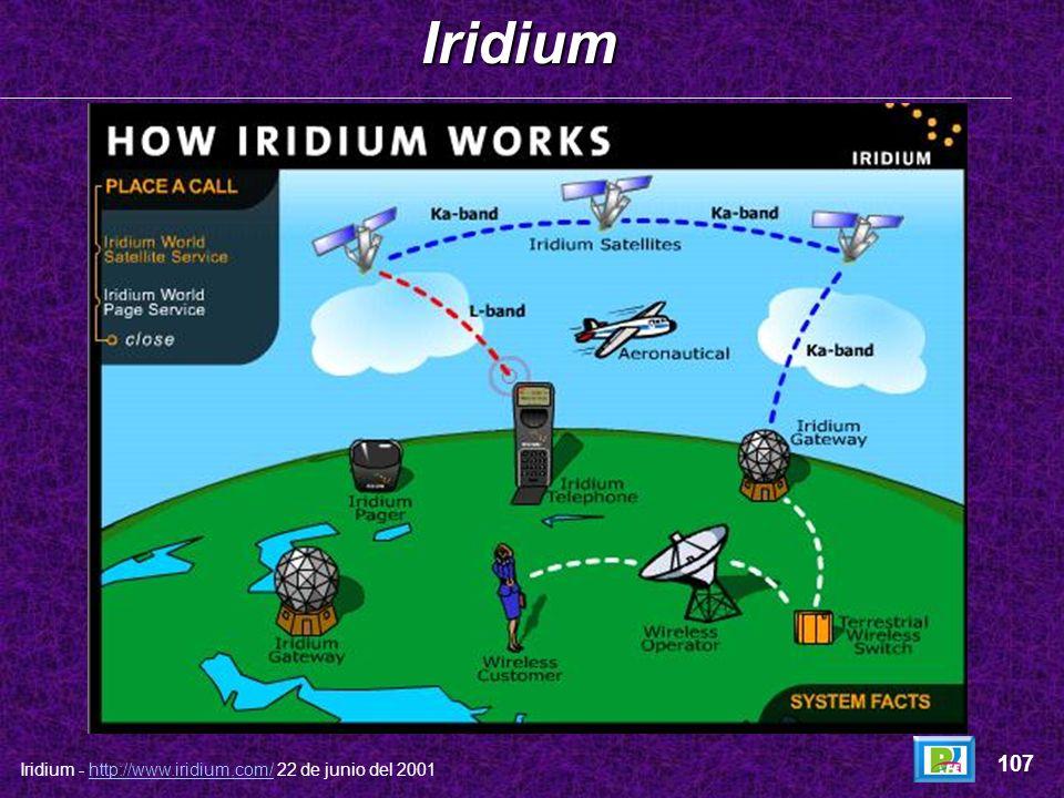 Iridium 107 Iridium - http://www.iridium.com/ 22 de junio del 2001