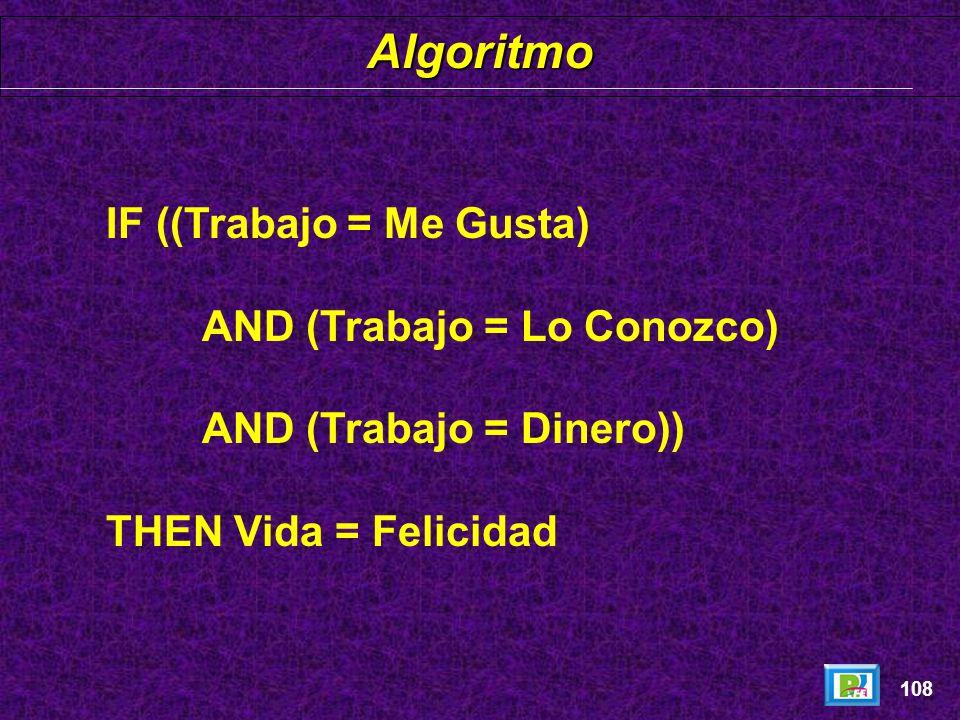 Algoritmo IF ((Trabajo = Me Gusta) AND (Trabajo = Lo Conozco)