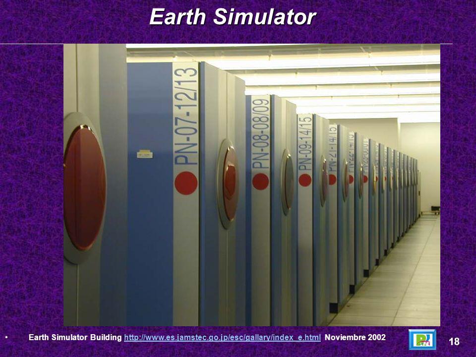Earth SimulatorEarth Simulator Building http://www.es.jamstec.go.jp/esc/gallary/index_e.html Noviembre 2002.
