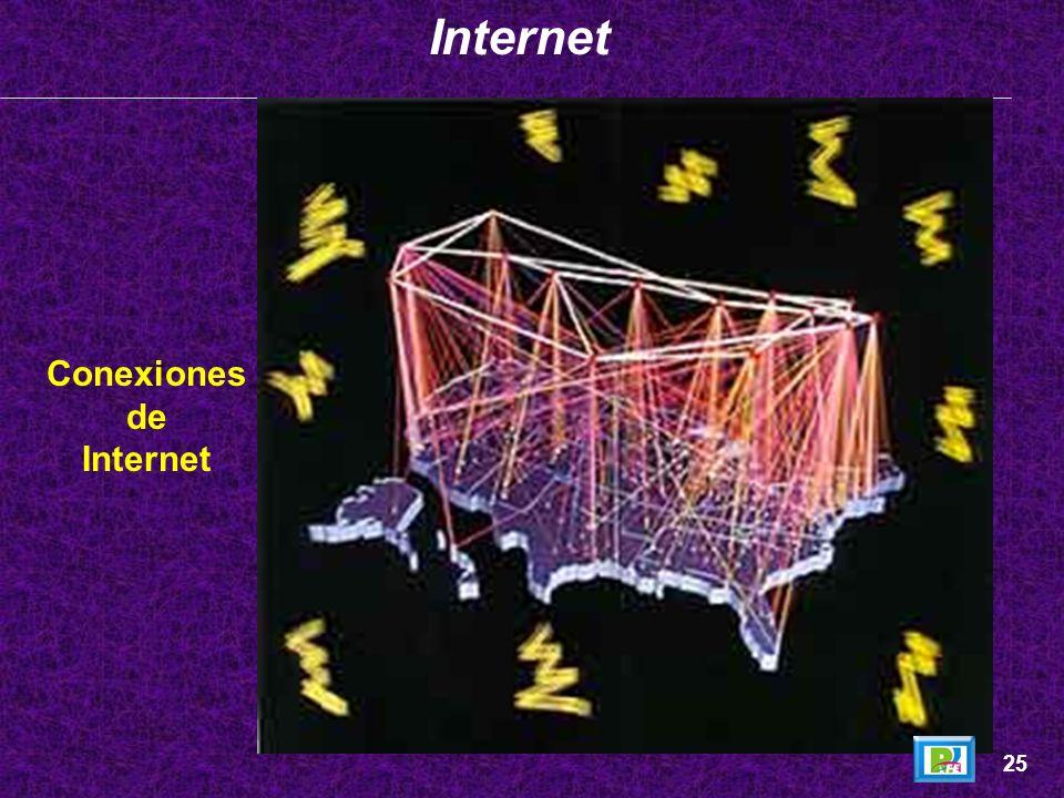 Internet Conexiones de Internet 25