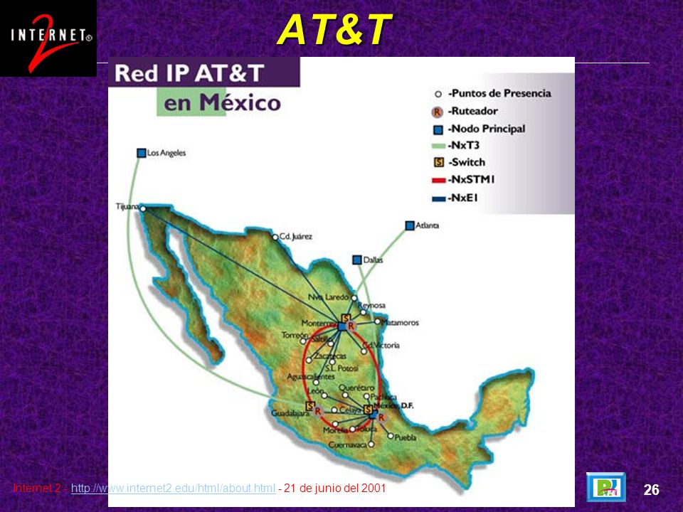 AT&T 26 Internet 2 - http://www.internet2.edu/html/about.html - 21 de junio del 2001