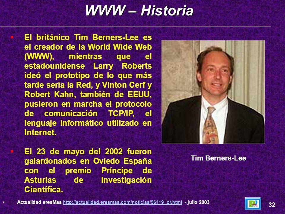 WWW – Historia