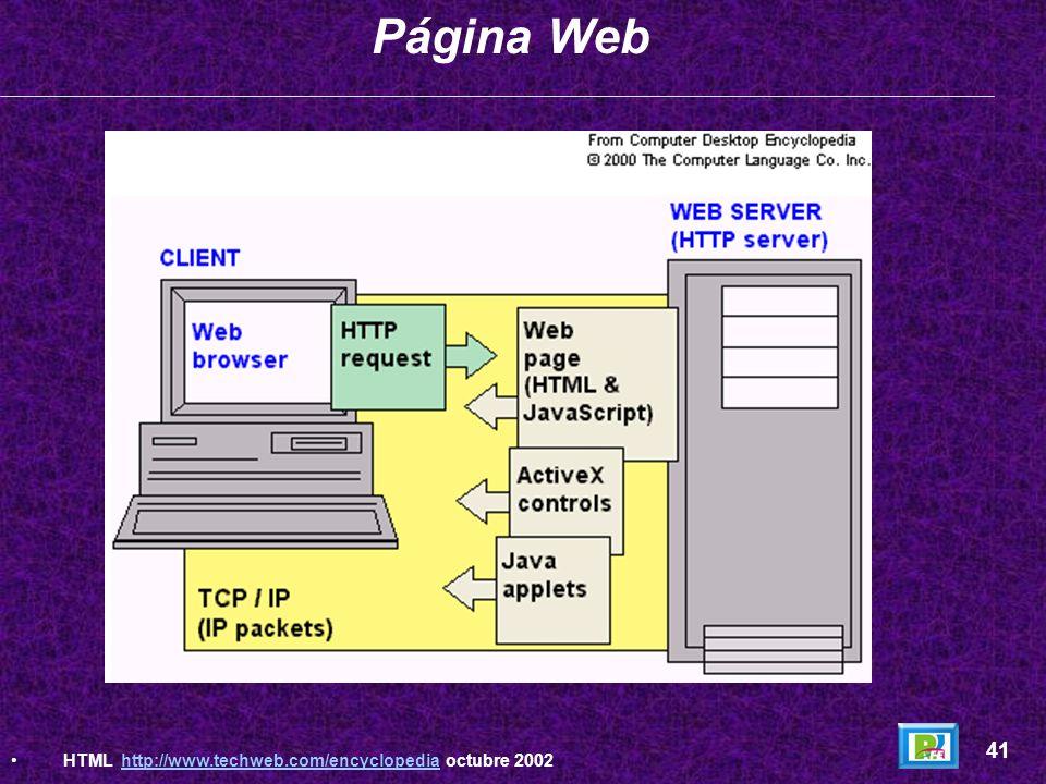 Página Web 41 HTML http://www.techweb.com/encyclopedia octubre 2002