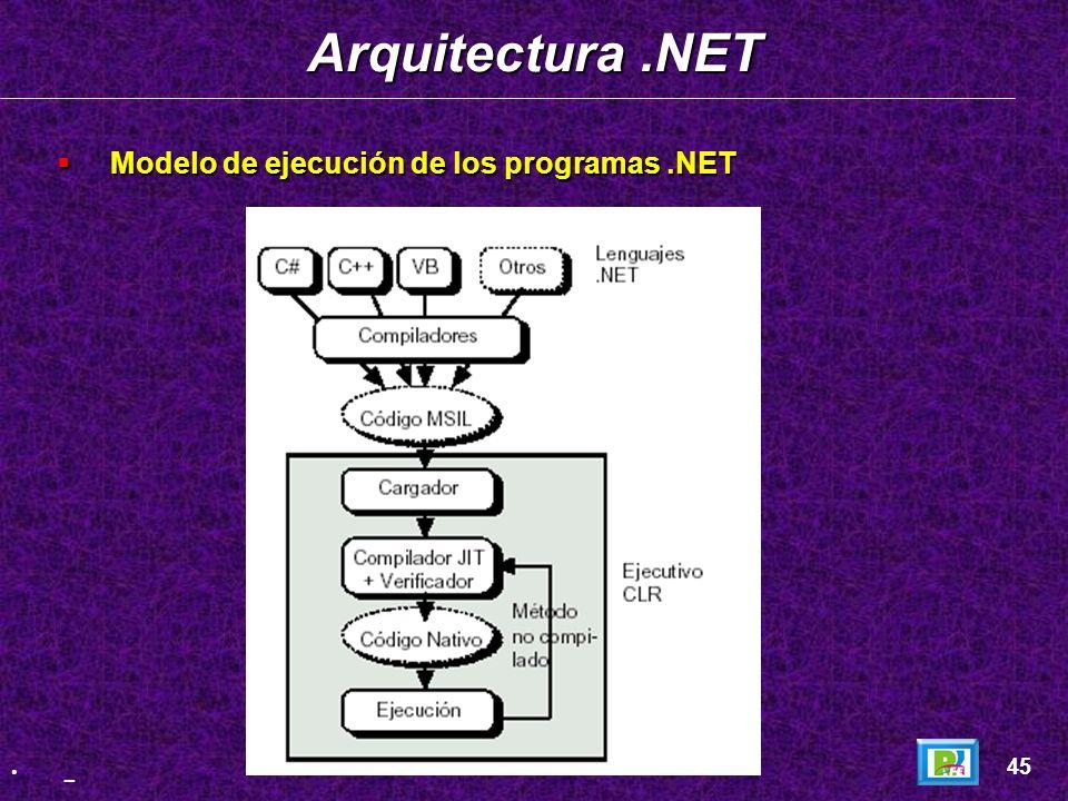Arquitectura .NET Modelo de ejecución de los programas .NET 45 _