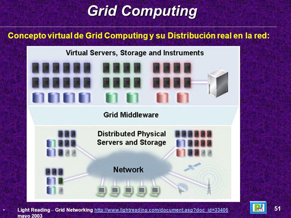 Grid ComputingConcepto virtual de Grid Computing y su Distribución real en la red: 51.