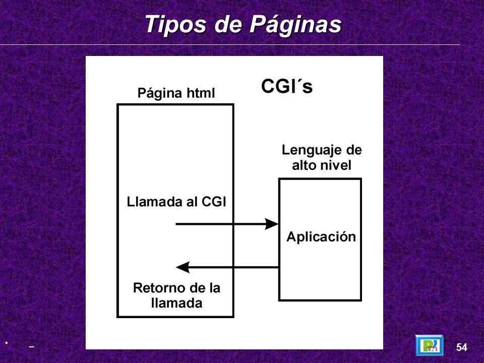 Tipos de Páginas _ 54