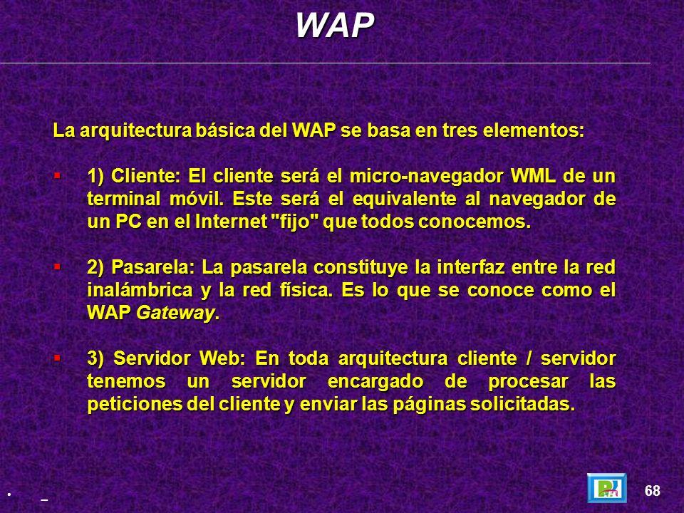 WAP La arquitectura básica del WAP se basa en tres elementos: