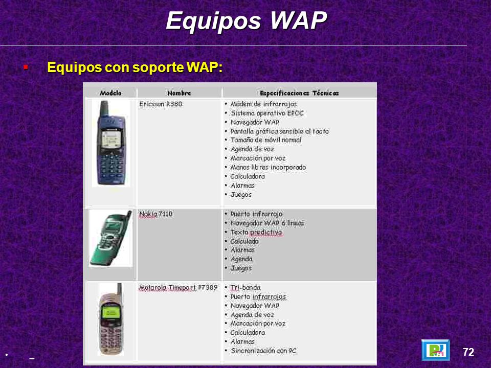 Equipos WAP Equipos con soporte WAP: 72 _