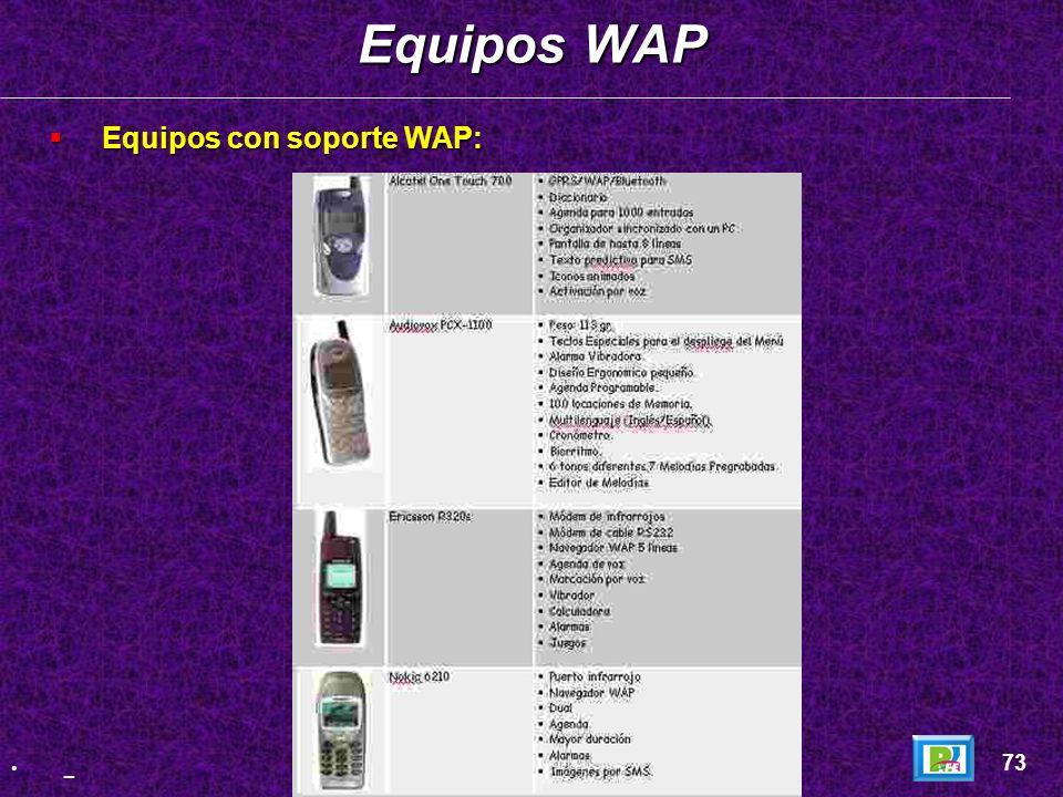 Equipos WAP Equipos con soporte WAP: 73 _