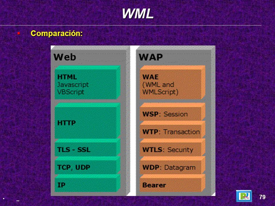 WML Comparación: 79 _