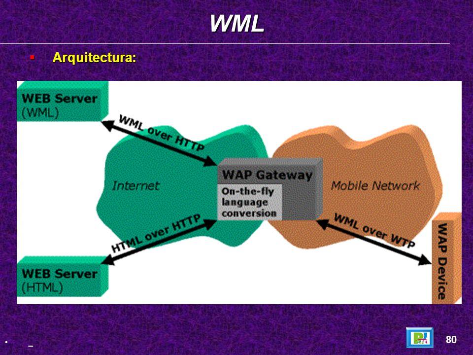 WML Arquitectura: 80 _
