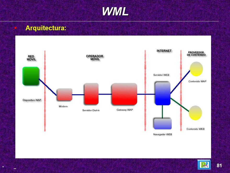 WML Arquitectura: 81 _