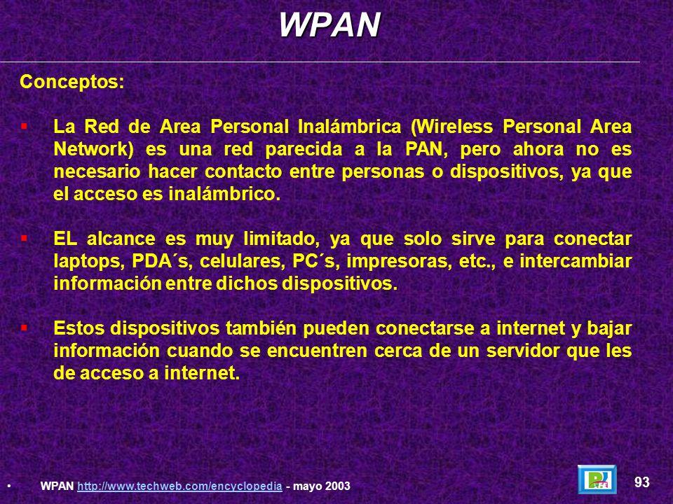 WPANConceptos: