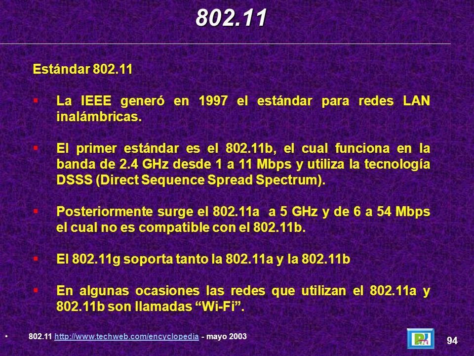 802.11 Estándar 802.11. La IEEE generó en 1997 el estándar para redes LAN inalámbricas.