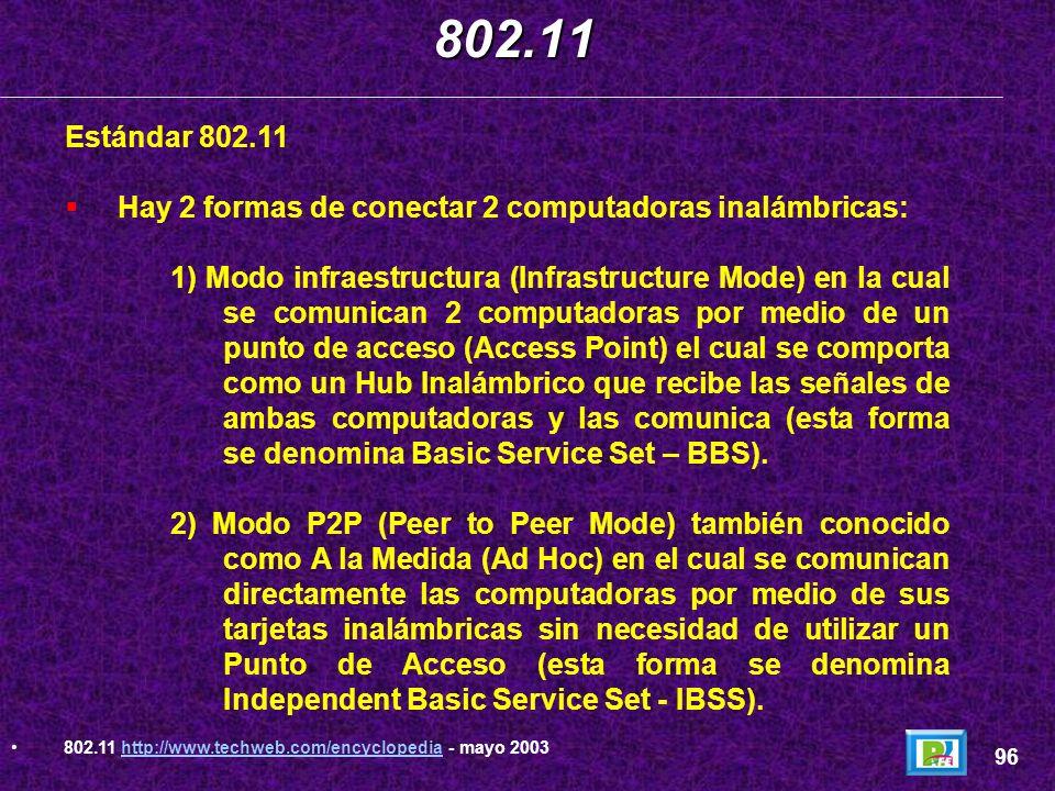 802.11Estándar 802.11. Hay 2 formas de conectar 2 computadoras inalámbricas: