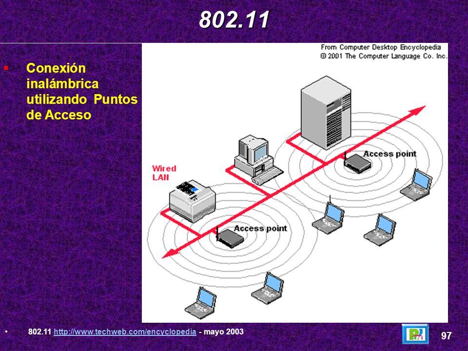 802.11 Conexión inalámbrica utilizando Puntos de Acceso 97