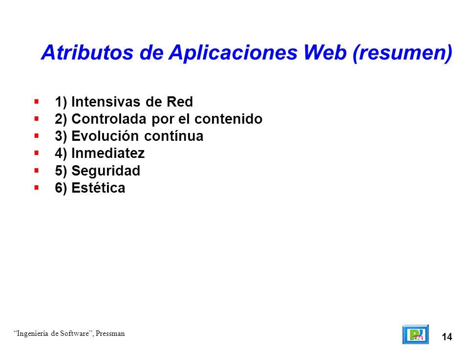 Atributos de Aplicaciones Web (resumen)