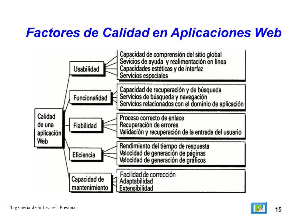 Factores de Calidad en Aplicaciones Web