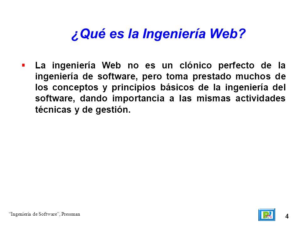 ¿Qué es la Ingeniería Web