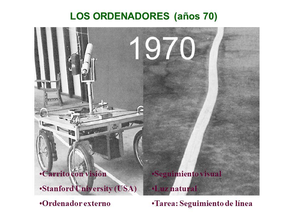 LOS ORDENADORES (años 70)