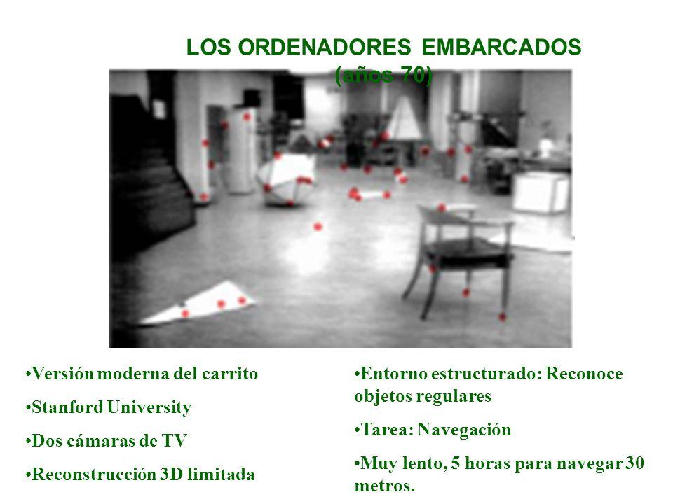 LOS ORDENADORES EMBARCADOS (años 70)