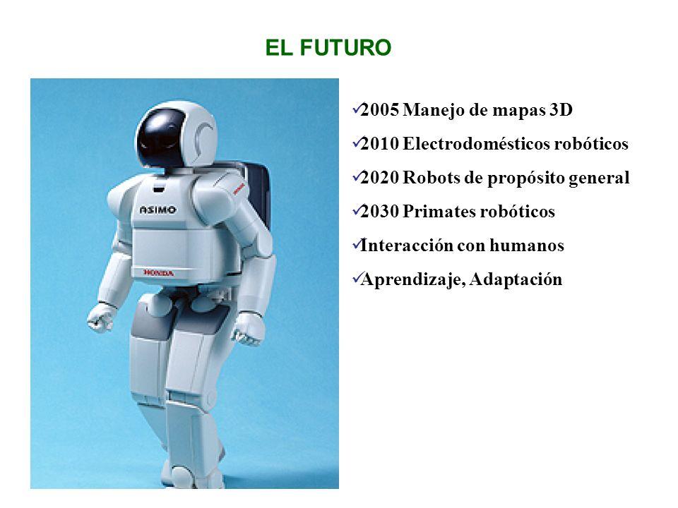 EL FUTURO 2005 Manejo de mapas 3D 2010 Electrodomésticos robóticos